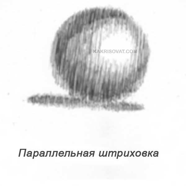 Параллельная штриховка шара