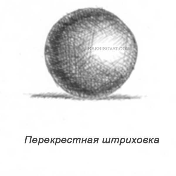 Перекрестная штриховка шара