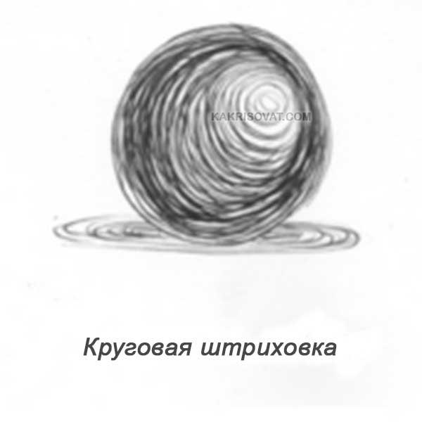 Круговая штриховка шара