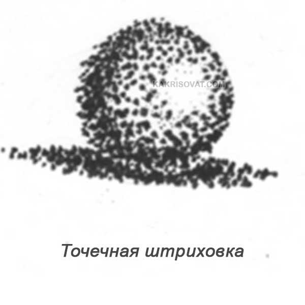 Точечная штриховка шара